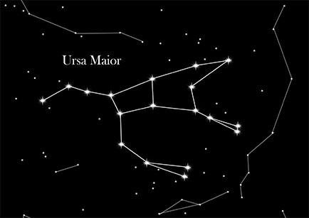 Constellation Great Bear